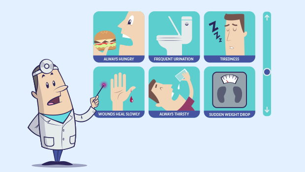 Early and Advanced Symptoms of Diabetes