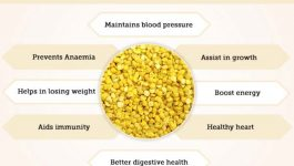 7 Must-Eat  Healthy Toor Dal Recipes